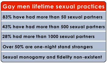 Corvino homosexuality statistics